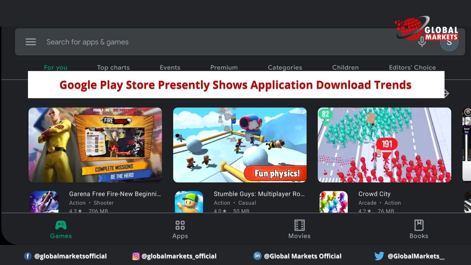 Google Play Store Presently Shows Application Download Trends