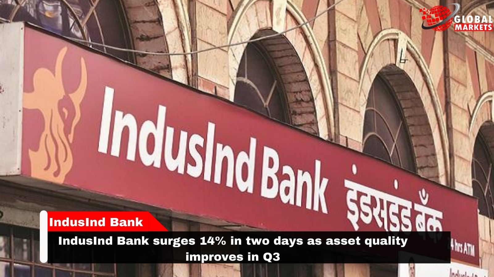 IndusInd Bank surges 14% in two days as asset quality improves in Q3
