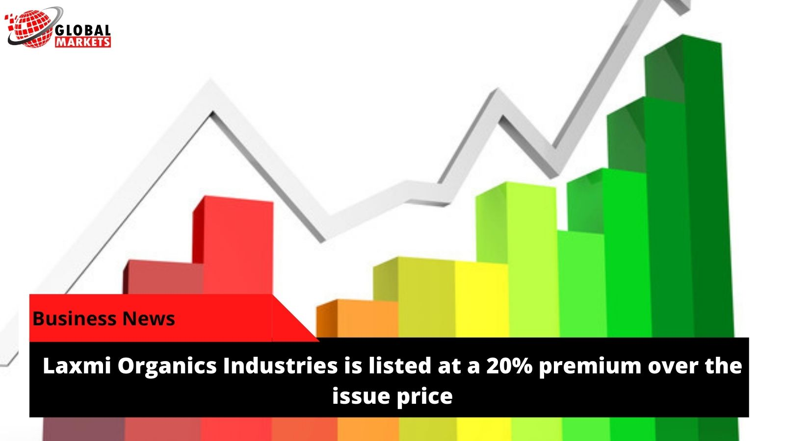 Laxmi Organics Industries is listed at a 20% premium over the issue price