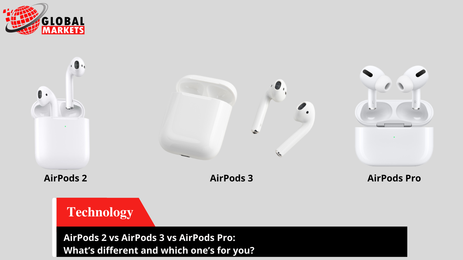 AirPods 2 vs AirPods 3 vs AirPods Pro: Difference and which one's for you?